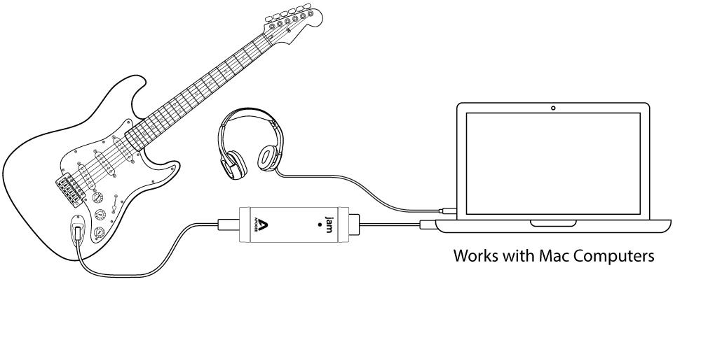 jam - guitar interface for ipad  u0026 mac