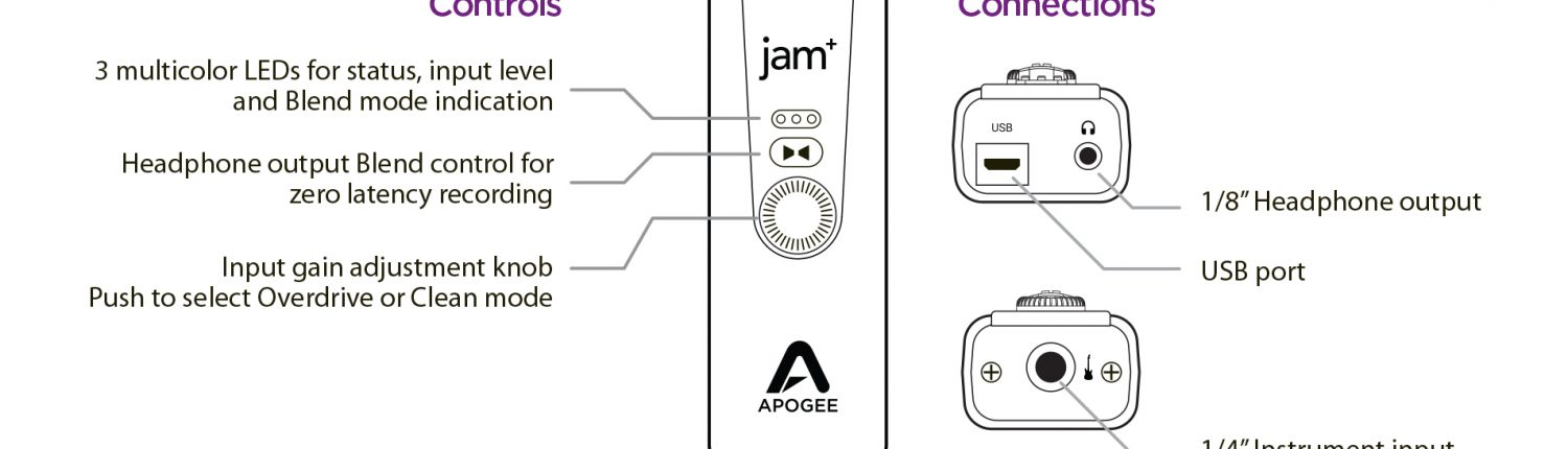 Apogee Jam Plus Product Tour