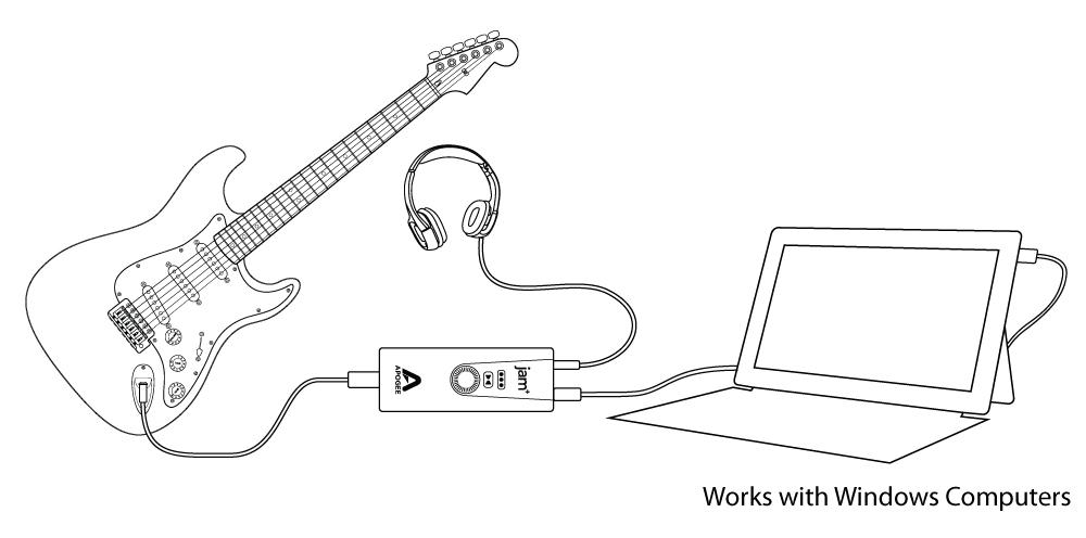 Jam Guitar Interface For Ipad Mac Apogee Electronics